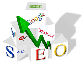 Custom Dynamic Search Engine Optimization