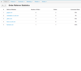 Order Referrer Statistics